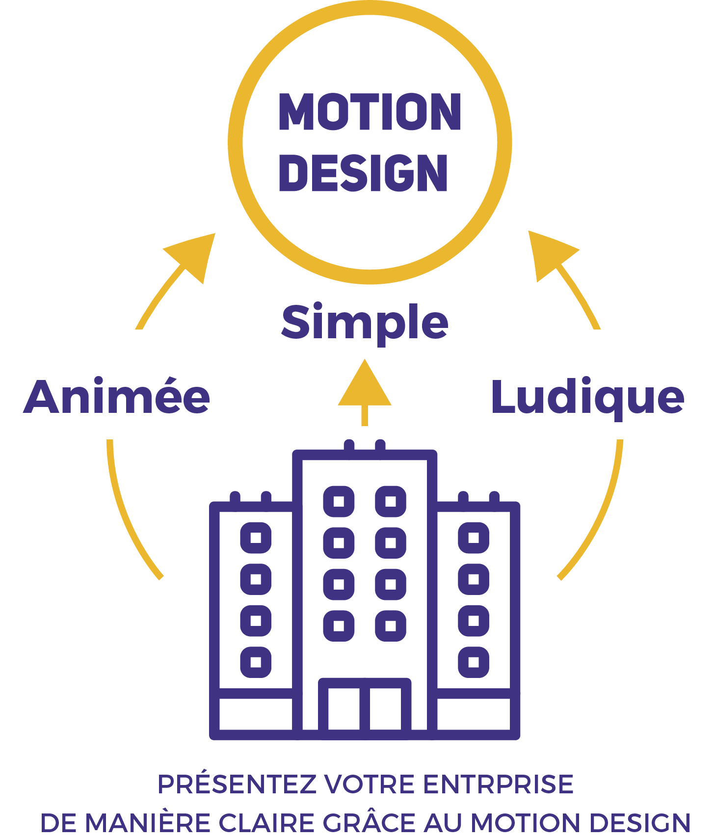 Habefast Article Blog Motion Design Infographie 01
