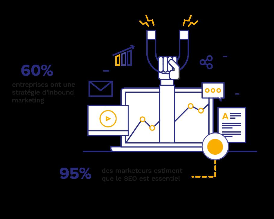 Habefast Infographie Inbound Marketing