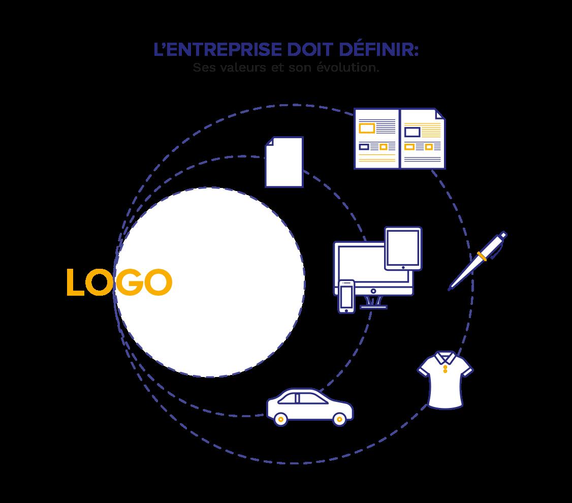 Habefast Infographie Logo Identite Visuelle