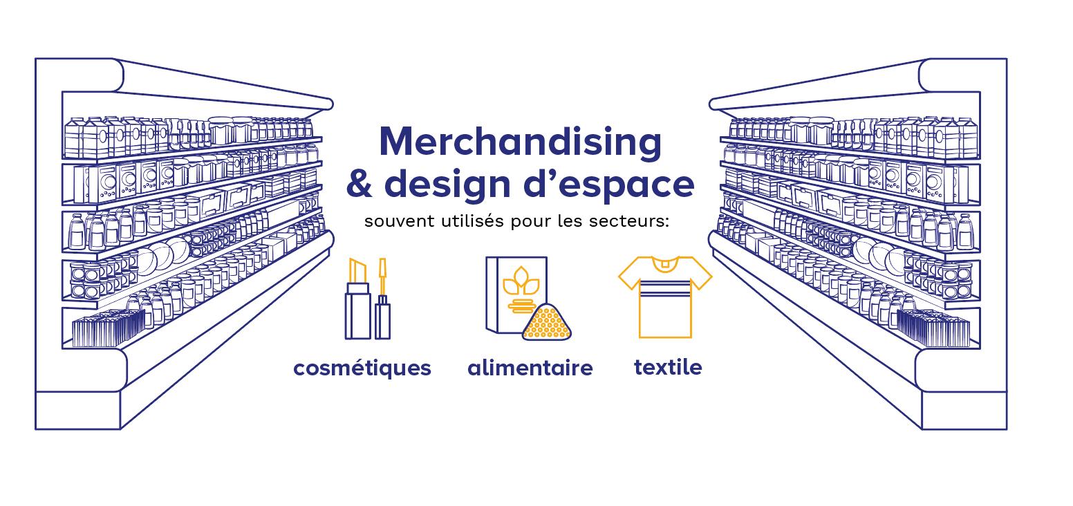 Habefast Infographie Merchandising Et Design D Espace