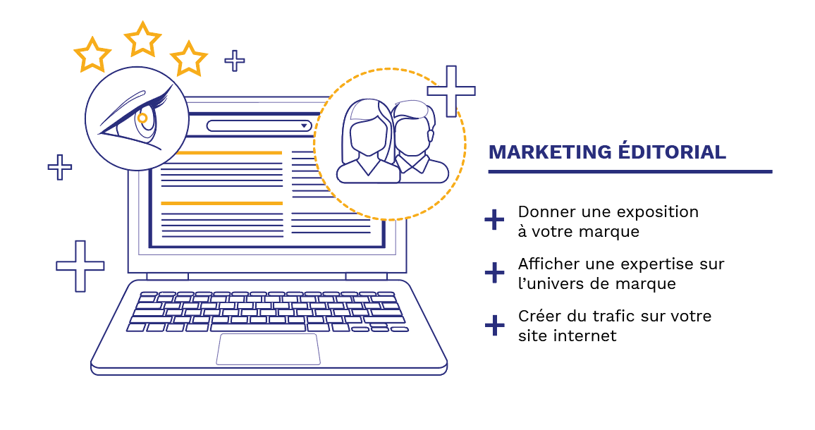 Habefast Infographie Nos Services En Marketing Editorial