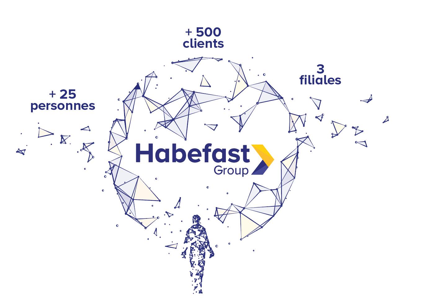 Habefast Infographie Presentation Agence