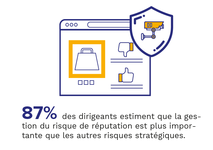 Habefast Infographies Gestion Crise