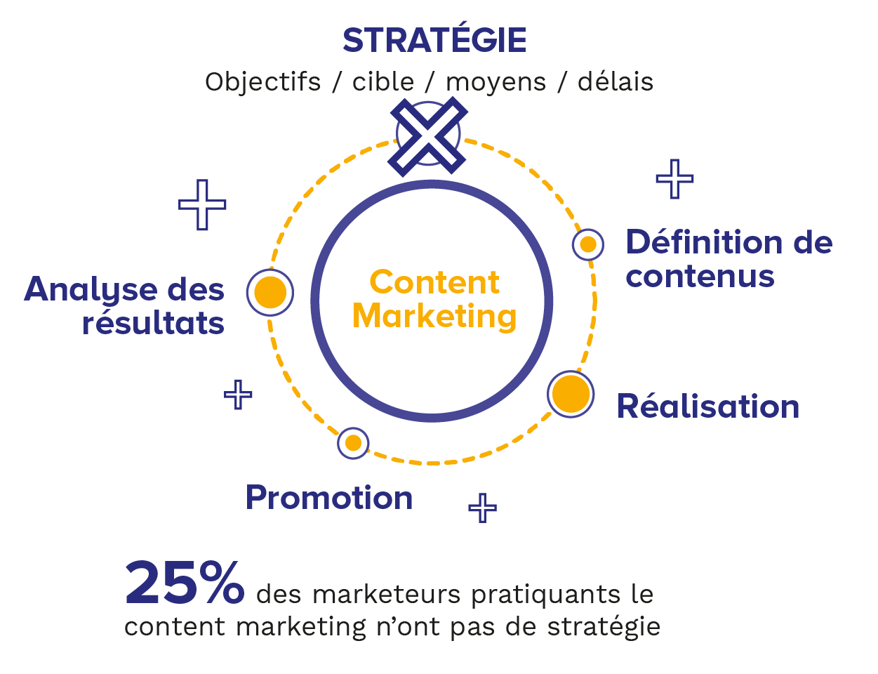 Habefast Infographies Marketing Editorial