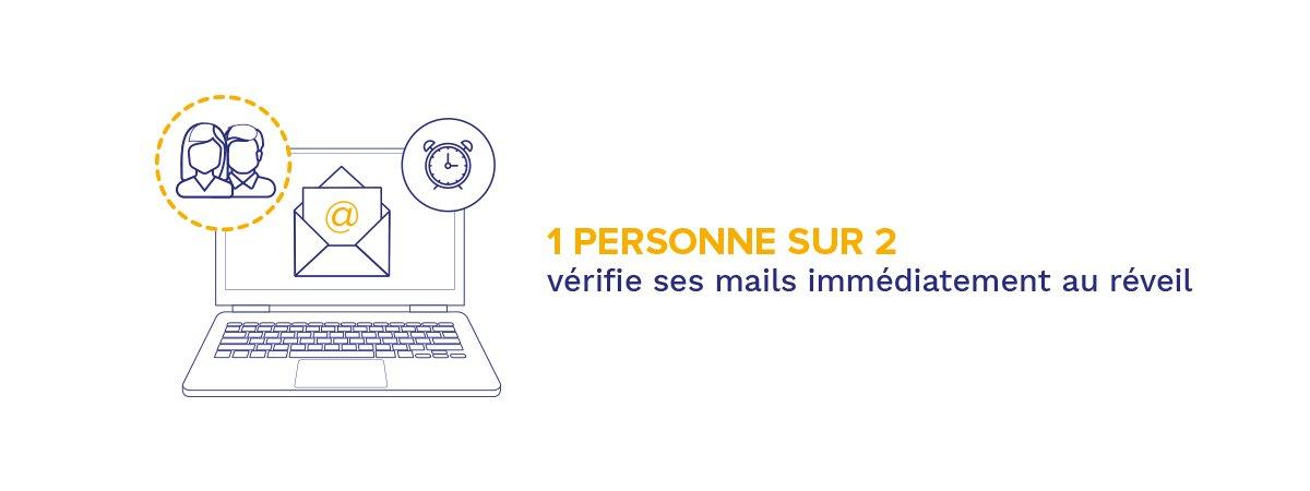 Habefast Web Et Digital Campagne D Emailing