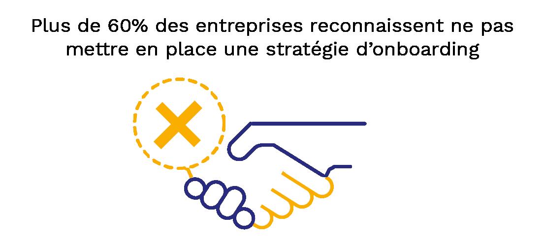 Habefast Web Strategie Marque Employeur Onboarding Employee Advocacy